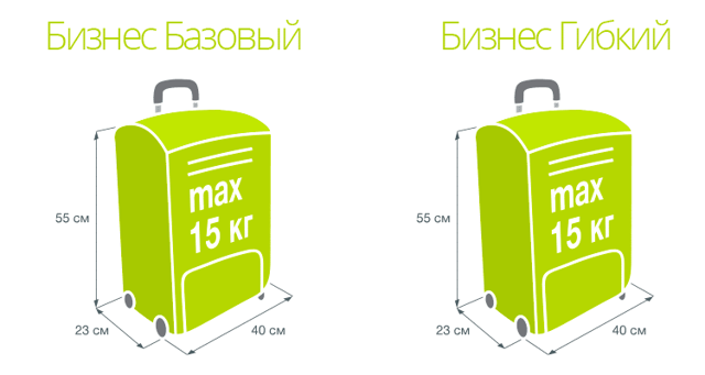 Как купить багаж на s7 после покупки билета, об оплате милями