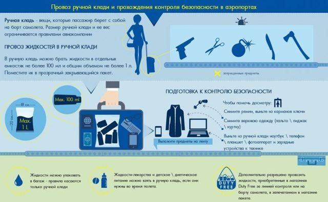 Как купить дополнительное место багажа в Аэрофлоте