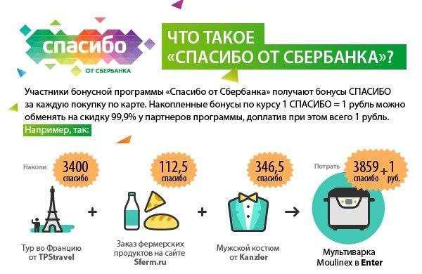 Как использовать бонусы «Спасибо» в Яндекс.Такси