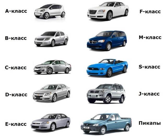 Какие машины подходят для Яндекс.Такси, требования