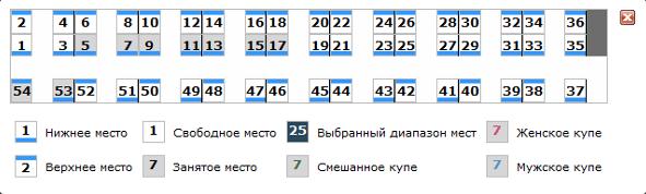 Как выбрать два места на сайте РЖД