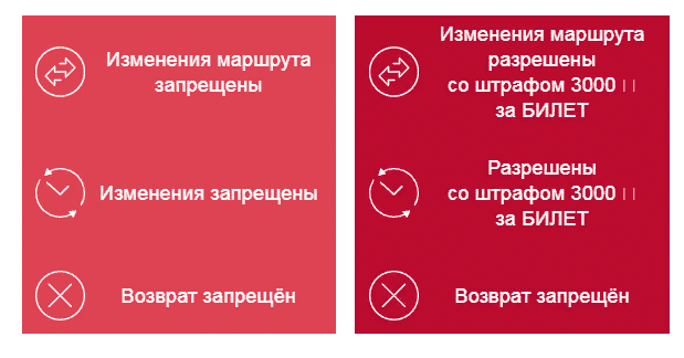 Как вернуть билет Уральских авиалиний: условия, порядок