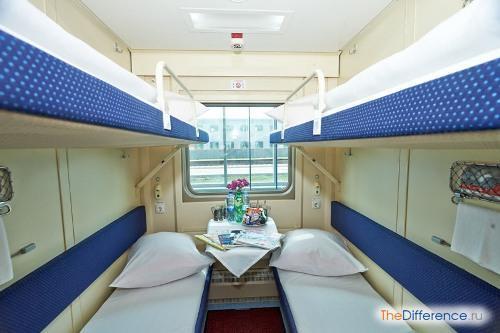 Чем отличается фирменный поезд от обычного